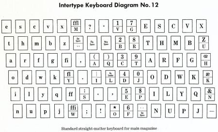 Diagram of the Intertype keyboard