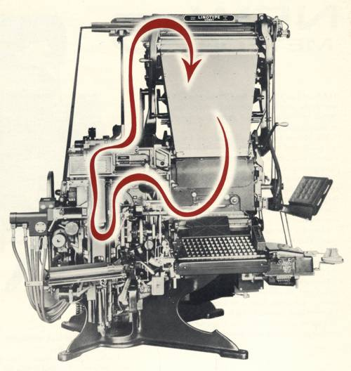 Picture of Blue Streak Comet Linotype showing circulation of matrices