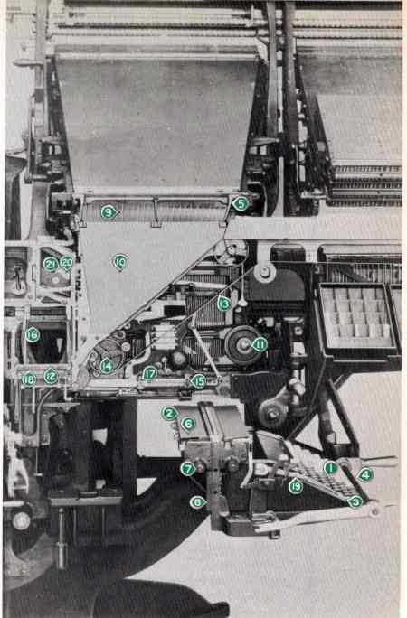 Diagram of Linotype Assembly Mechanism